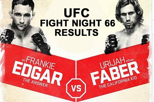 Результаты UFC Fight Night 66: Edgar vs. Faber