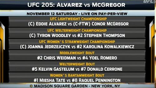 В PPV-кард UFC 205 попало сразу 6 боёв